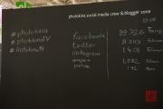 Photokina 2014 - Social Media stats (monday)